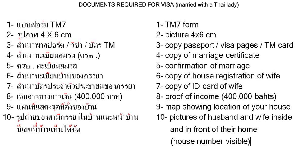 REQUIRED DOCUMENTS FOR VISA.JPG