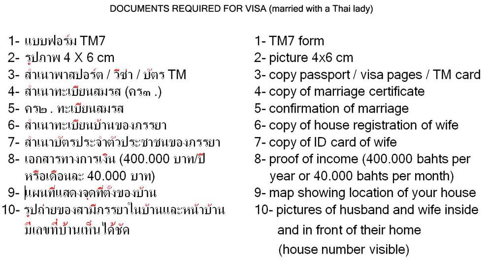 REQUIRED DOCUMENTS FOR VISA (2).JPG
