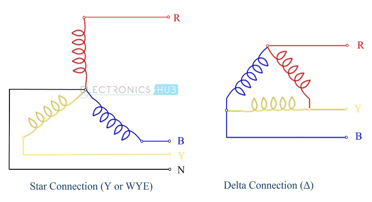 Star-and-Delta-Connections.jpg